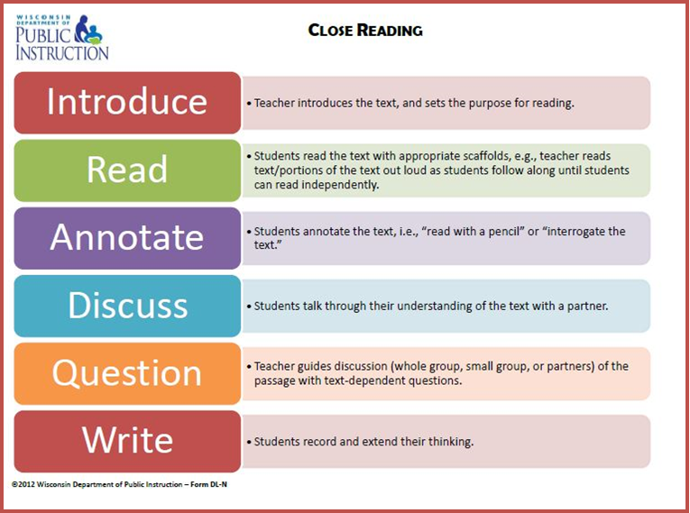Close Reading - LEARNING CURRENTS